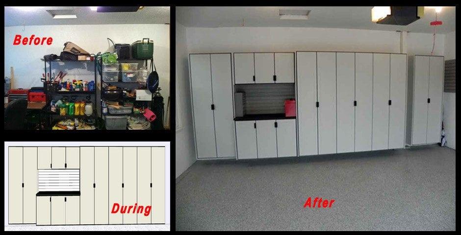 Improvement Process  Ideal Garage Solutions